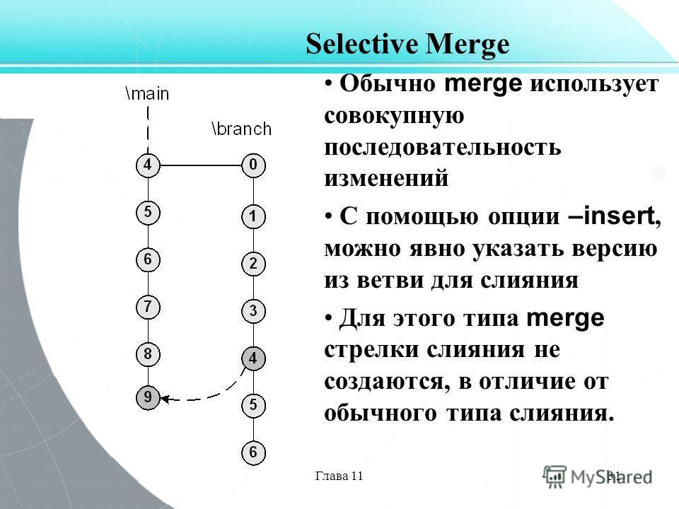 Глава 1131 Selective Merge Обычно merge использует совокупную последовательность изменений С помощью опции –insert, можно явно указать версию из ветви для слияния Для этого типа merge стрелки слияния не создаются, в отличие от обычного типа слияния.