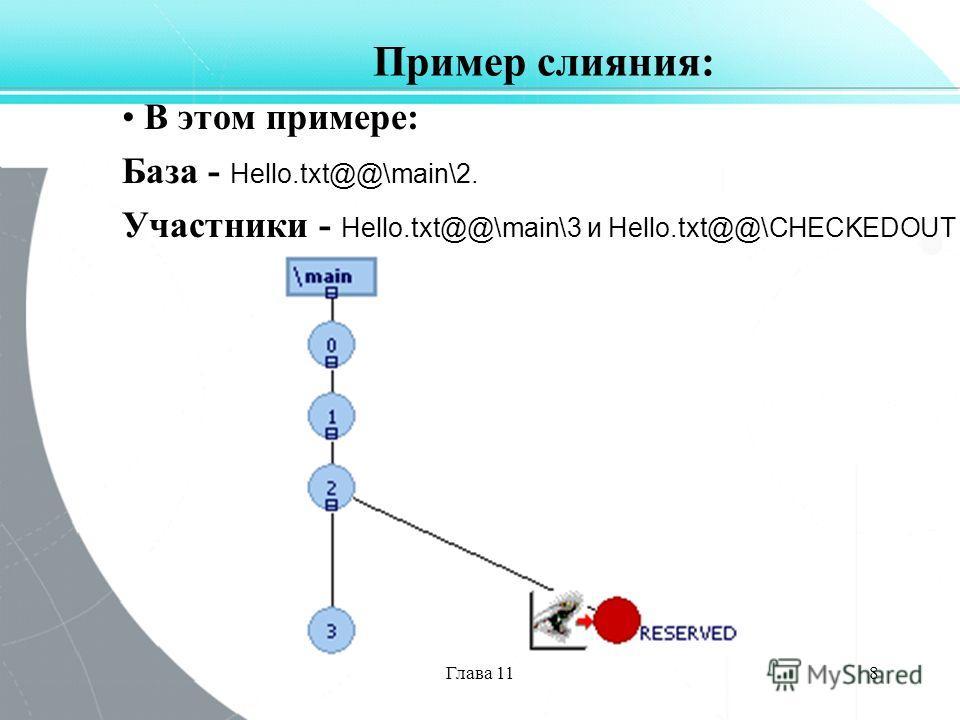 Глава 118 Пример слияния: В этом примере: База - Hello.txt@@\main\2. Участники - Hello.txt@@\main\3 и Hello.txt@@\CHECKEDOUT