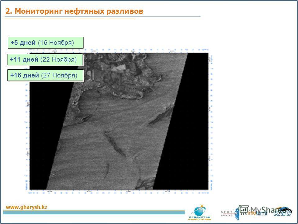 +5 дней (16 Ноября) 2. Мониторинг нефтяных разливов +16 дней (27 Ноября)