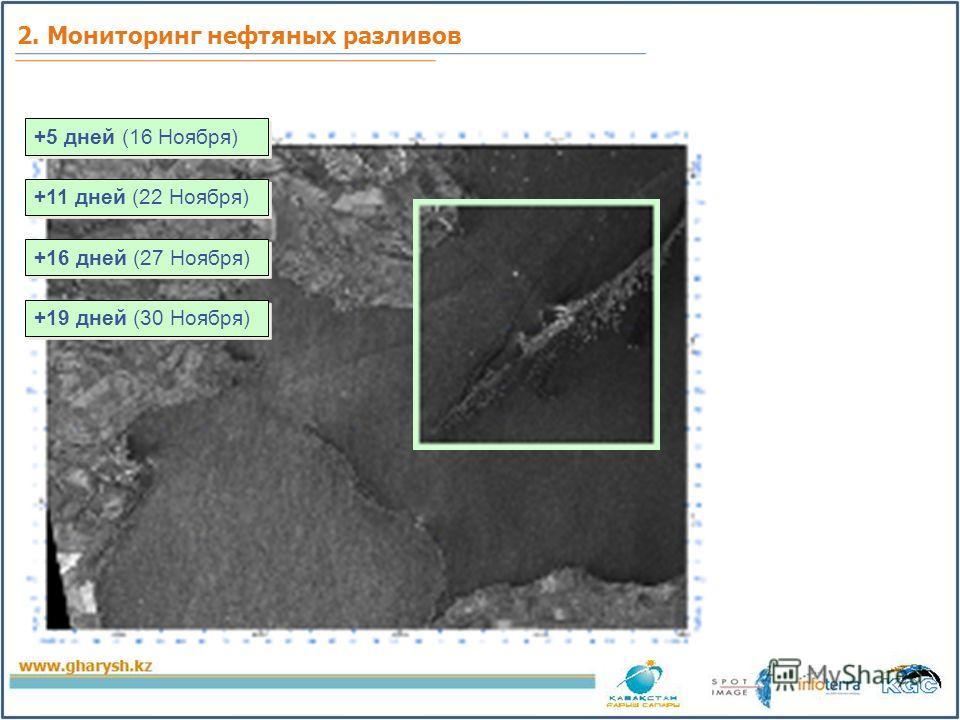 2. Мониторинг нефтяных разливов +11 дней (22 Ноября) +16 дней (27 Ноября) +19 дней (30 Ноября) +5 дней (16 Ноября)