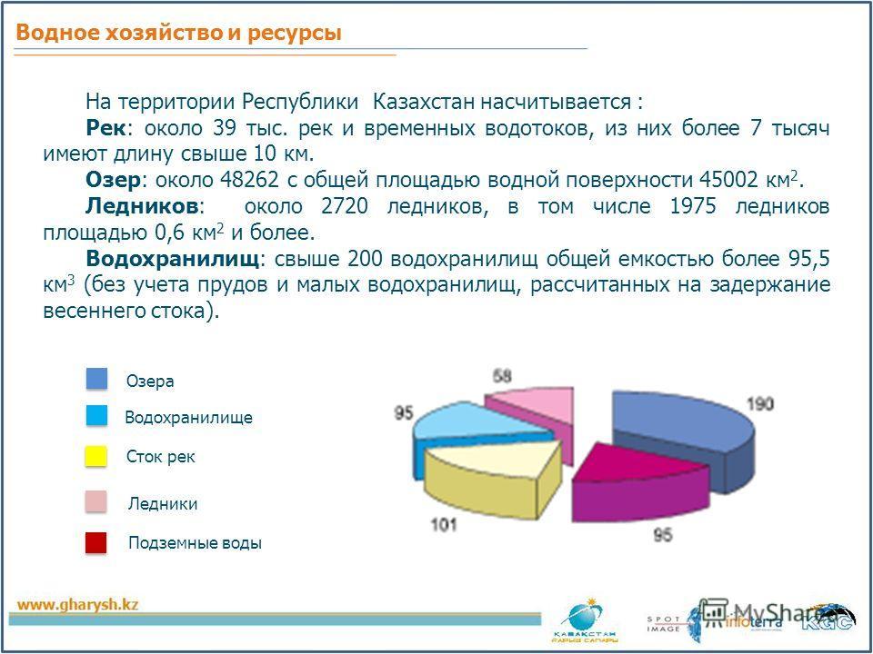 На территории Республики Казахстан насчитывается : Рек: около 39 тыс. рек и временных водотоков, из них более 7 тысяч имеют длину свыше 10 км. Озер: около 48262 с общей площадью водной поверхности 45002 км 2. Ледников: около 2720 ледников, в том числ