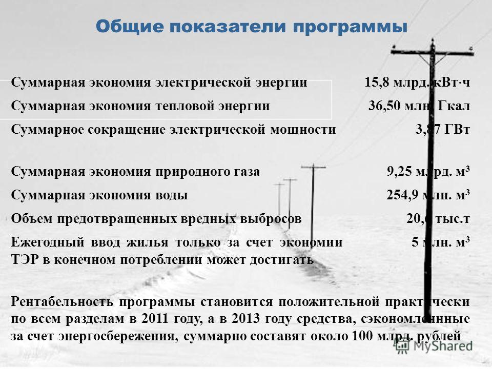 Общие показатели программы Суммарная экономия электрической энергии 15,8 млрд. кВт ч Суммарная экономия тепловой энергии36,50 млн. Гкал Суммарное сокращение электрической мощности3,87 ГВт Суммарная экономия природного газа9,25 млрд. м 3 Суммарная эко