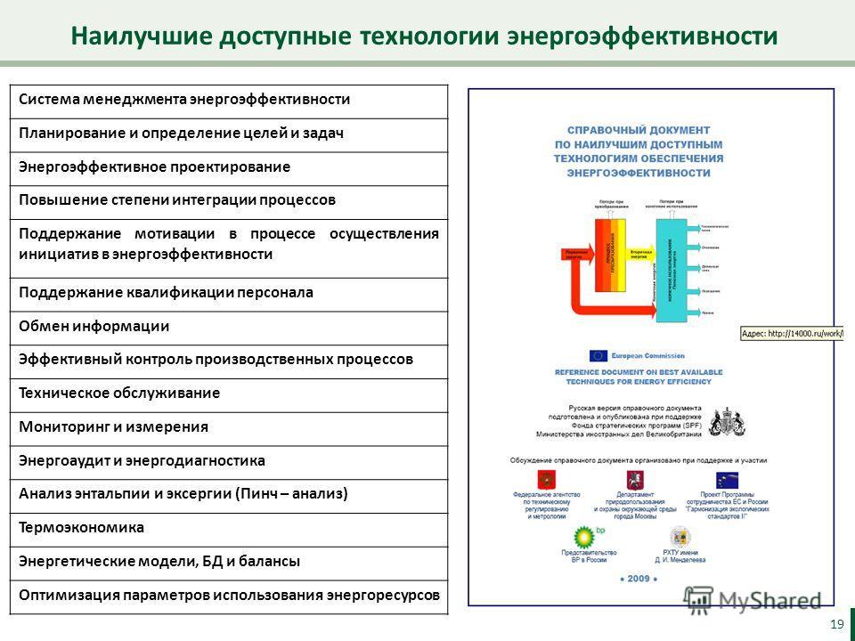 Наилучшие доступные технологии энергоэффективности 19 Система менеджмента энергоэффективности Планирование и определение целей и задач Энергоэффективное проектирование Повышение степени интеграции процессов Поддержание мотивации в процессе осуществле