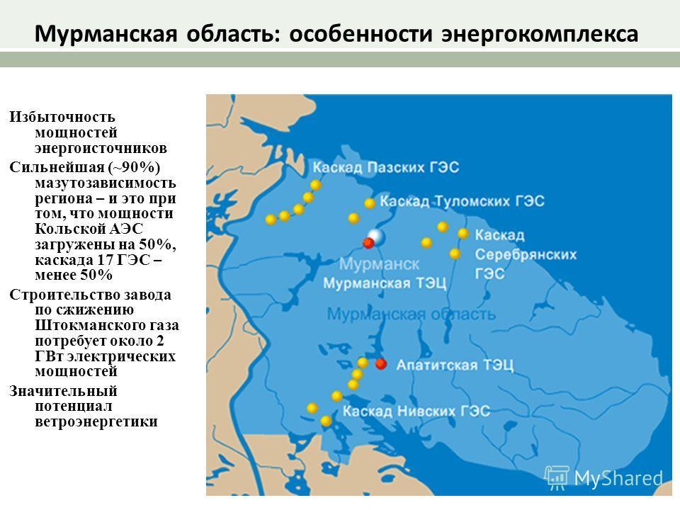 Избыточность мощностей энергоисточников Сильнейшая (~90%) мазутозависимость региона – и это при том, что мощности Кольской АЭС загружены на 50%, каскада 17 ГЭС – менее 50% Строительство завода по сжижению Штокманского газа потребует около 2 ГВт элект