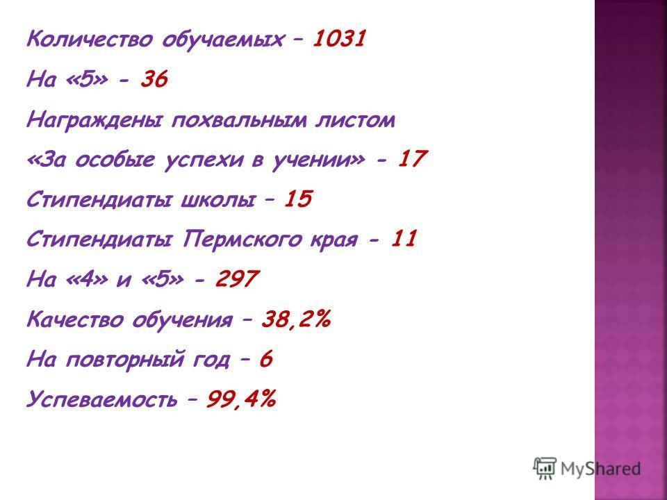 Количество обучаемых – 1031 На «5» - 36 Награждены похвальным листом «За особые успехи в учении» - 17 Стипендиаты школы – 15 Стипендиаты Пермского края - 11 На «4» и «5» - 297 Качество обучения – 38,2% На повторный год – 6 Успеваемость – 99,4%