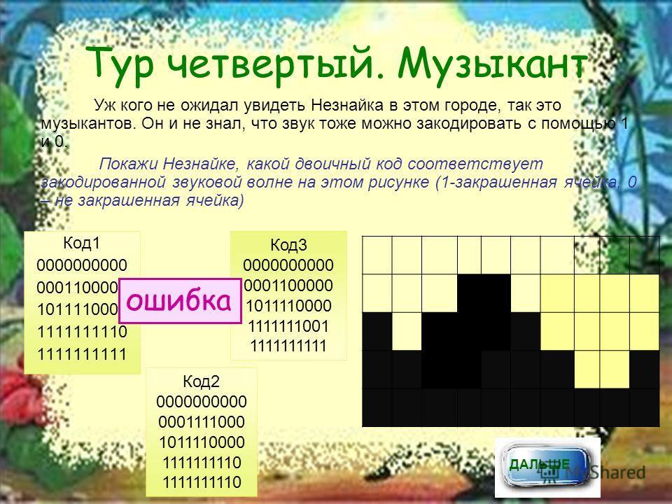 Рисунок второй Какой код больше всего подходит к этому рисунку шляпы Незнайки: ошибка ДАЛЬШЕ