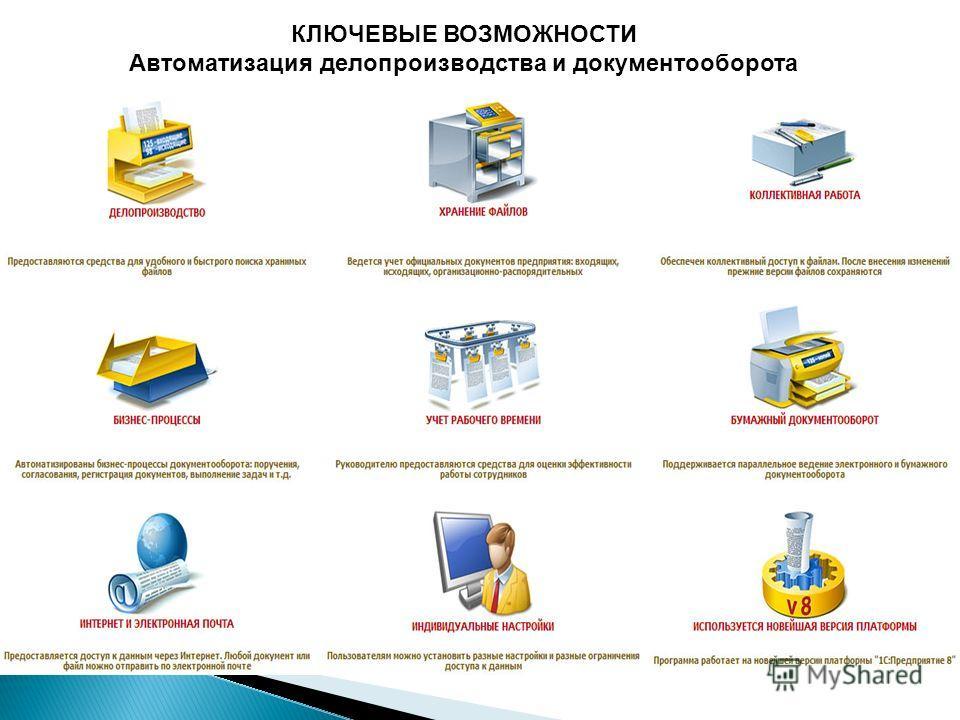 КЛЮЧЕВЫЕ ВОЗМОЖНОСТИ Автоматизация делопроизводства и документооборота