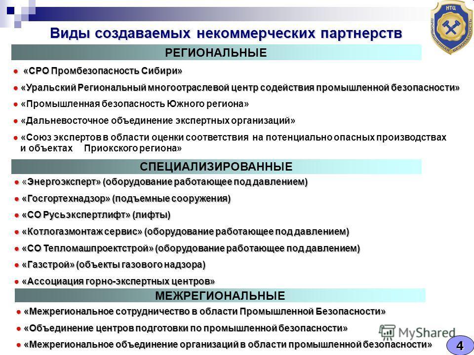 Виды создаваемых некоммерческих партнерств РЕГИОНАЛЬНЫЕ «СРО Промбезопасность Сибири» «СРО Промбезопасность Сибири» «Уральский Региональный многоотраслевой центр содействия промышленной безопасности» «Уральский Региональный многоотраслевой центр соде