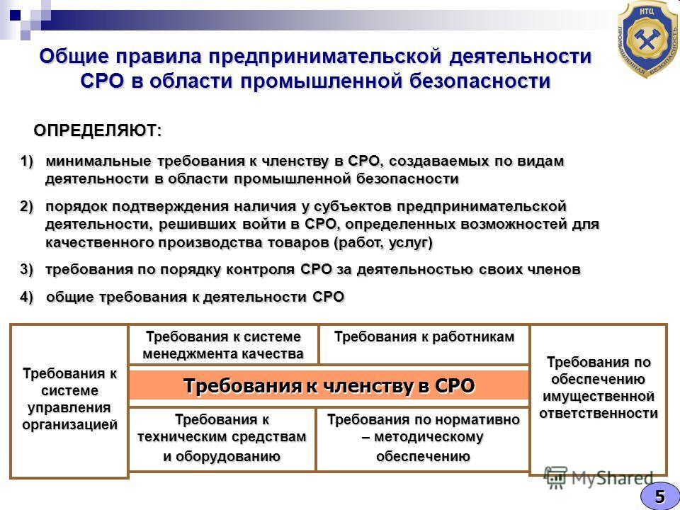 Общие правила предпринимательской деятельности СРО в области промышленной безопасности 1)минимальные требования к членству в СРО, создаваемых по видам деятельности в области промышленной безопасности 2)порядок подтверждения наличия у субъектов предпр
