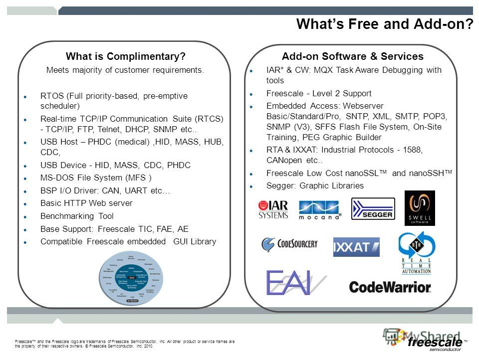 TM Freescale and the Freescale logo are trademarks of Freescale Semiconductor, Inc. All other product or service names are the property of their respective owners. © Freescale Semiconductor, Inc. 2010. What is Complimentary? Meets majority of custome