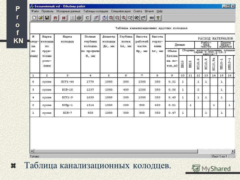 Выбор участков профиля для получения таблиц колодцев и спецификации материалов P r o f KN