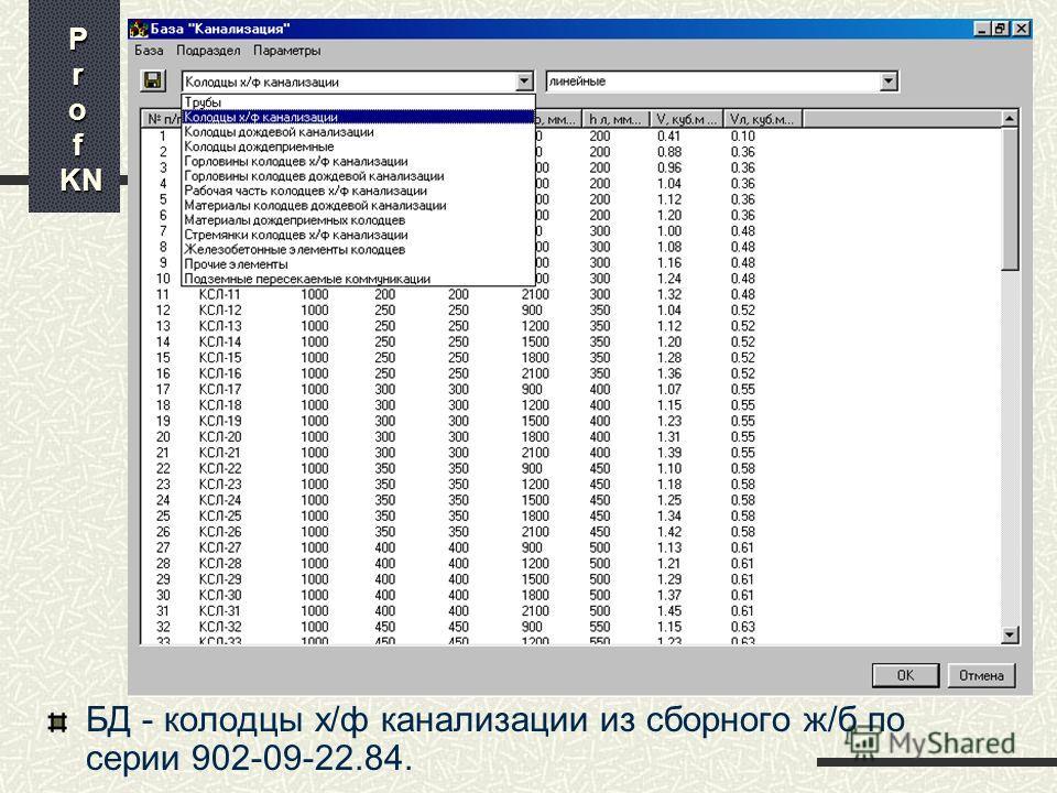 Ввод – корректировка базы данных (БД) – сортамент труб P r o f KN