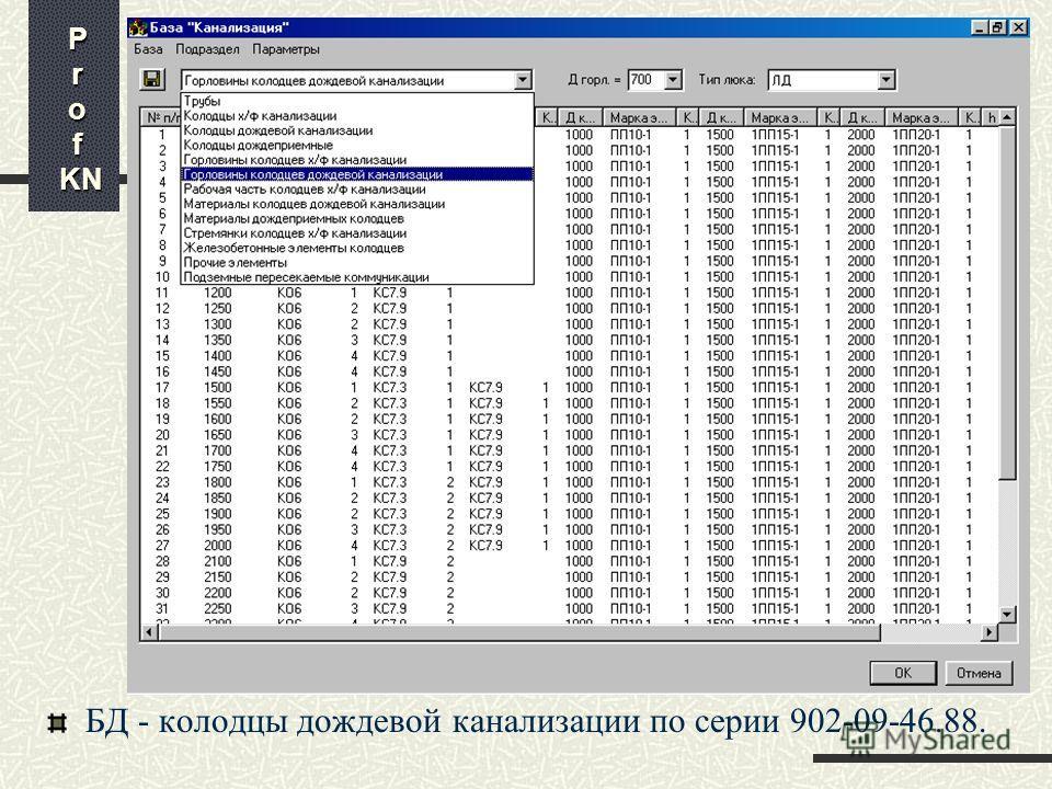 БД - колодцы х/ф канализации из сборного ж/б по серии 902-09-22.84. P r o f KN