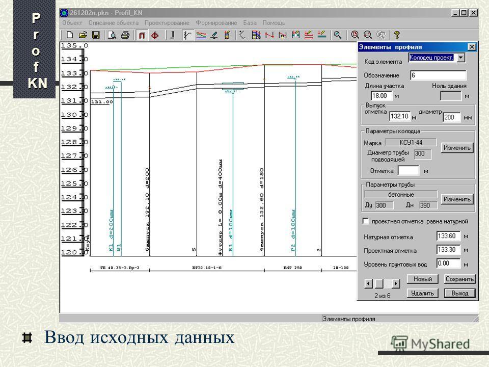 БД - изделия железобетонные для круглых колодцев по серии 3.900.1-14. P r o f KN