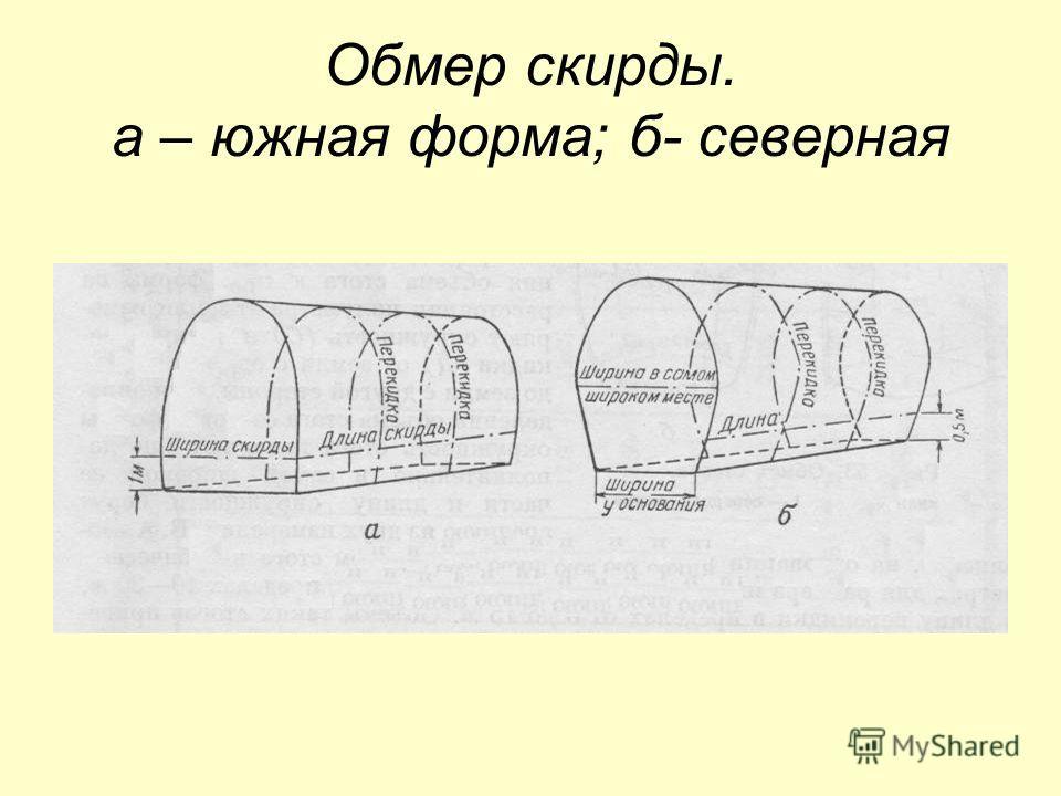 Обмер скирды. а – южная форма; б- северная
