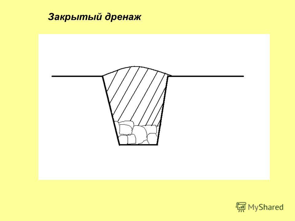 Закрытый дренаж