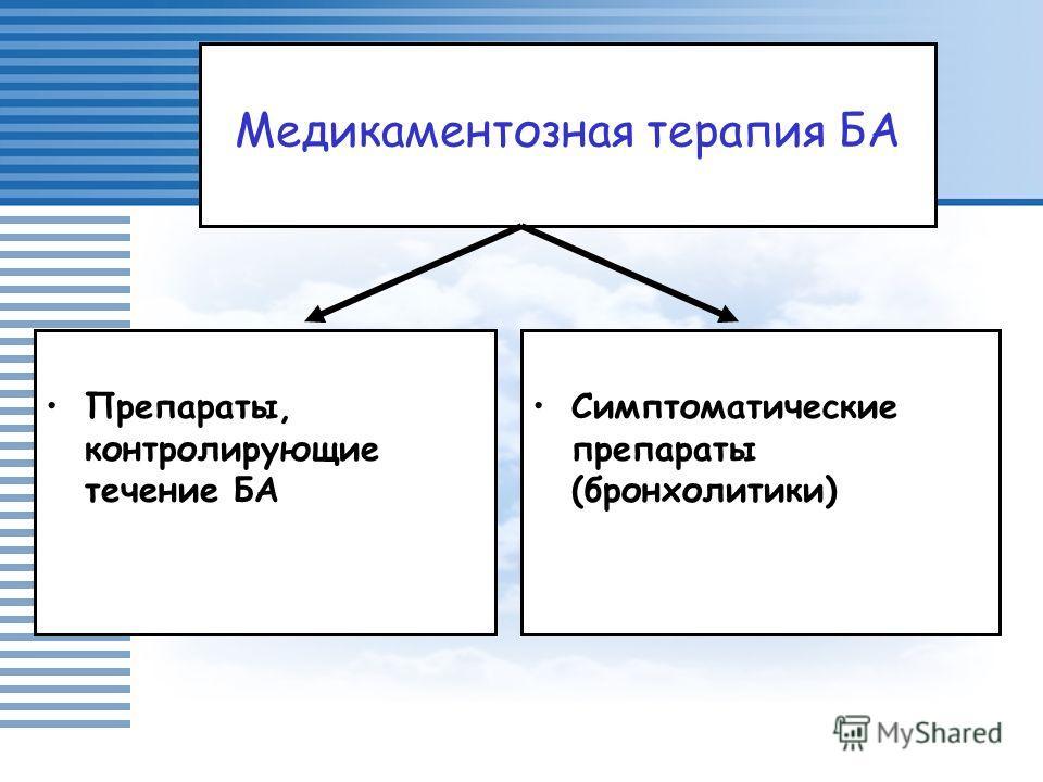 Медикаментозная терапия БА Препараты, контролирующие течение БА Симптоматические препараты (бронхолитики)