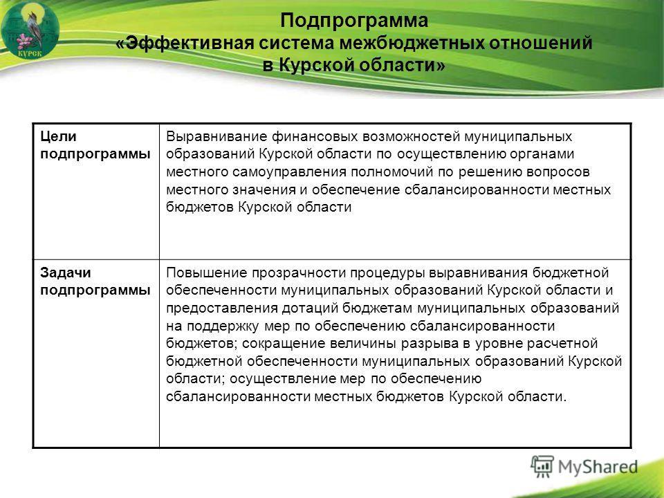 Подпрограмма «Эффективная система межбюджетных отношений в Курской области» Цели подпрограммы Выравнивание финансовых возможностей муниципальных образований Курской области по осуществлению органами местного самоуправления полномочий по решению вопро