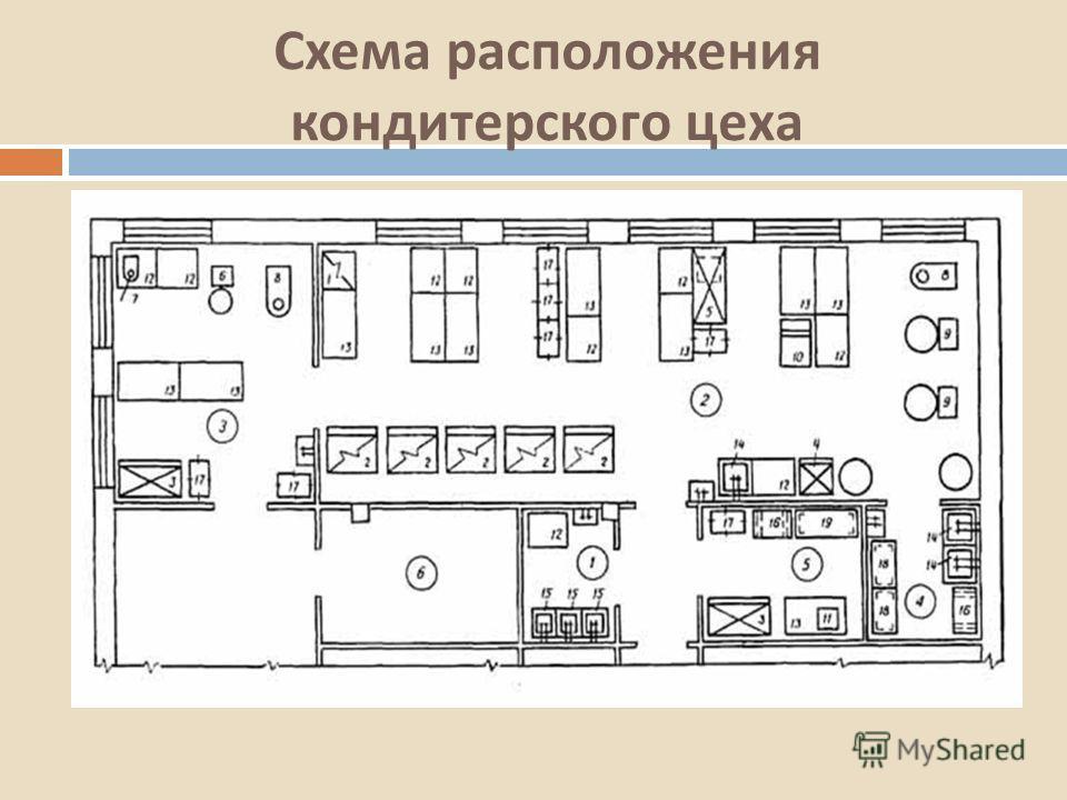 Схема пекарского цеха