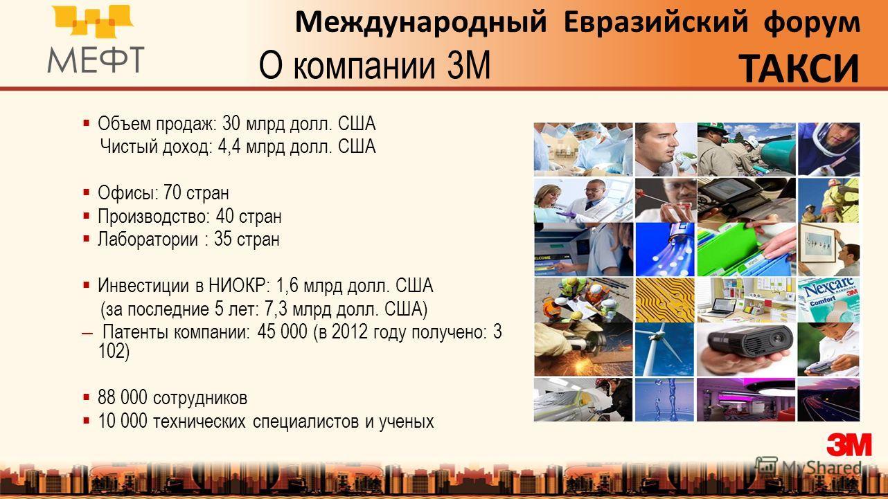 Международный Евразийский форум ТАКСИ О компании 3M Объем продаж: 30 млрд долл. США Чистый доход: 4,4 млрд долл. США Офисы: 70 стран Производство: 40 стран Лаборатории : 35 стран Инвестиции в НИОКР: 1,6 млрд долл. США (за последние 5 лет: 7,3 млрд до