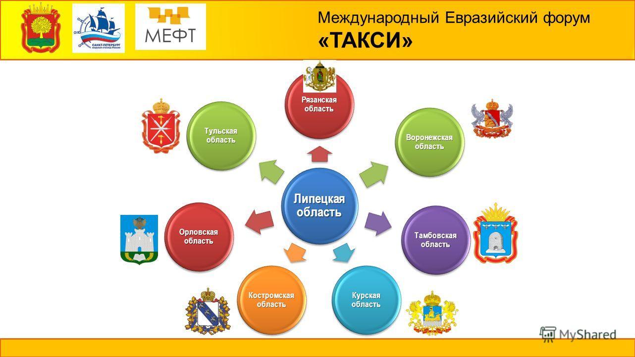 Международный Евразийский форум «ТАКСИ»