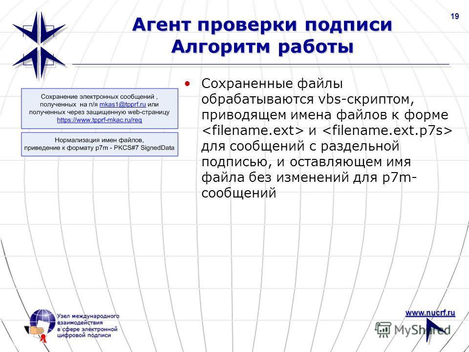 www.nucrf.ru 19 Агент проверки подписи Алгоритм работы Сохраненные файлы обрабатываются vbs-скриптом, приводящем имена файлов к форме и для сообщений с раздельной подписью, и оставляющем имя файла без изменений для p7m- сообщений