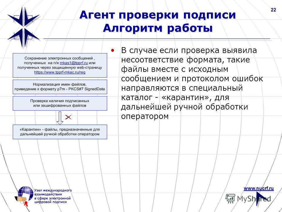 www.nucrf.ru 22 Агент проверки подписи Алгоритм работы В случае если проверка выявила несоответствие формата, такие файлы вместе с исходным сообщением и протоколом ошибок направляются в специальный каталог - «карантин», для дальнейшей ручной обработк