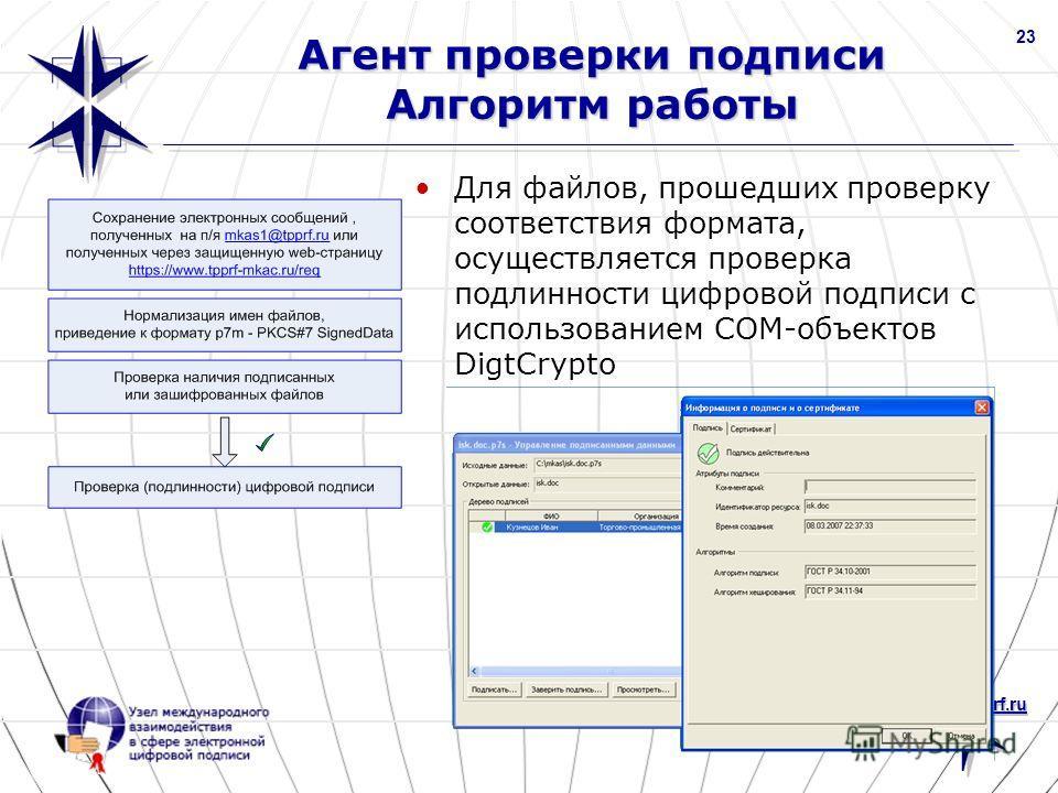 www.nucrf.ru 23 Агент проверки подписи Алгоритм работы Для файлов, прошедших проверку соответствия формата, осуществляется проверка подлинности цифровой подписи с использованием COM-объектов DigtCrypto