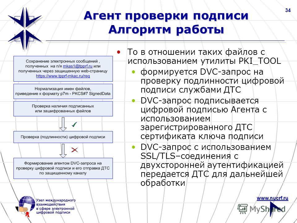www.nucrf.ru 34 Агент проверки подписи Алгоритм работы То в отношении таких файлов с использованием утилиты PKI_TOOL формируется DVC-запрос на проверку подлинности цифровой подписи службами ДТС DVC-запрос подписывается цифровой подписью Агента с испо