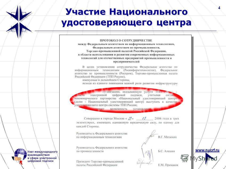 www.nucrf.ru 4 Участие Национального удостоверяющего центра