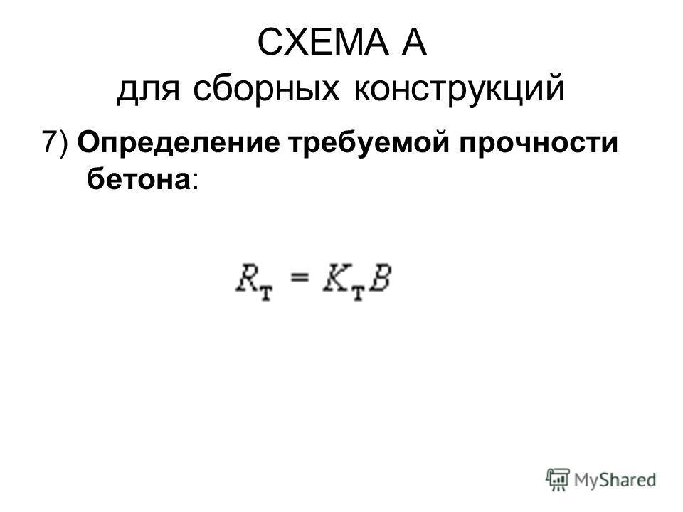 СХЕМА А для сборных конструкций 7) Определение требуемой прочности бетона: