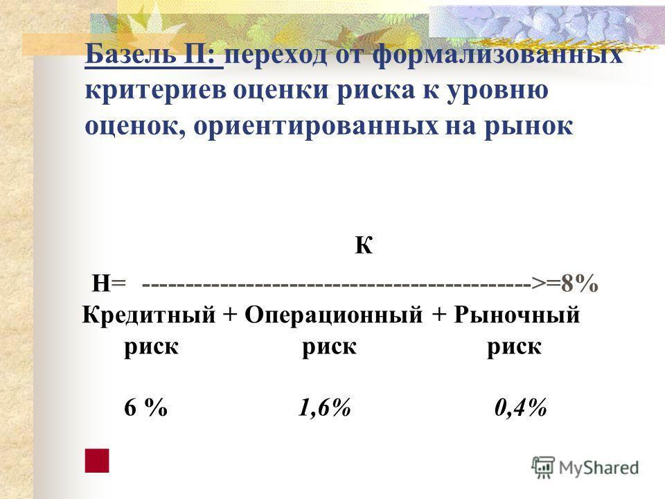 Базель П: переход от формализованных критериев оценки риска к уровню оценок, ориентированных на рынок К Н= --------------------------------------------->=8% Кредитный + Операционный + Рыночный риск риск риск 6 % 1,6% 0,4%