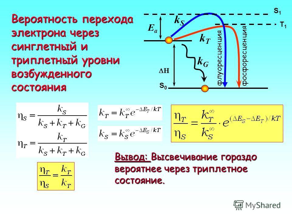 Правило Одюбера S1S1 T1T1 H h = E a + H S0S0 phosphorescence fluorescence EaEaEaEa EaEaEaEa