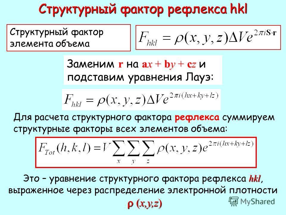 Структурный фактор рефлекса hkl rax + by + cz Заменим r на ax + by + cz и подставим уравнения Лауэ: Структурный фактор элемента объема Для расчета структурного фактора рефлекса суммируем структурные факторы всех элементов объема: hkl (x,y,z) Это – ур