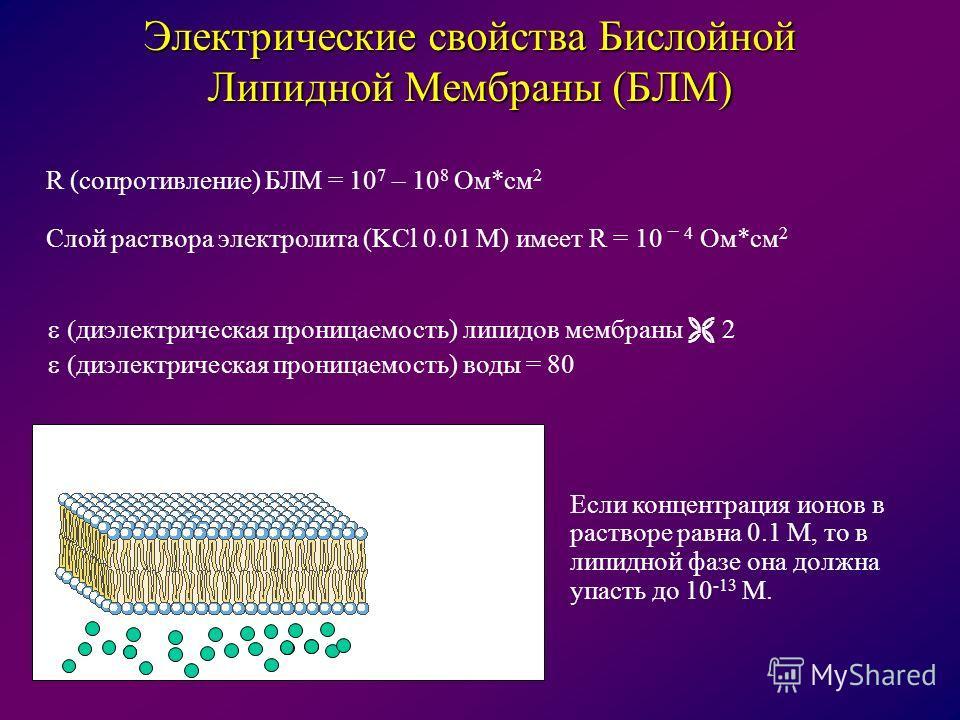 R (сопротивление) БЛМ = 10 7 – 10 8 Ом*см 2 Слой раствора электролита (KCl 0.01 М) имеет R = 10 – 4 Ом*см 2 5 нм (50 А) диэлектрическая проницаемость) липидов мембраны 2 диэлектрическая проницаемость) воды = 80 Если концентрация ионов в растворе равн