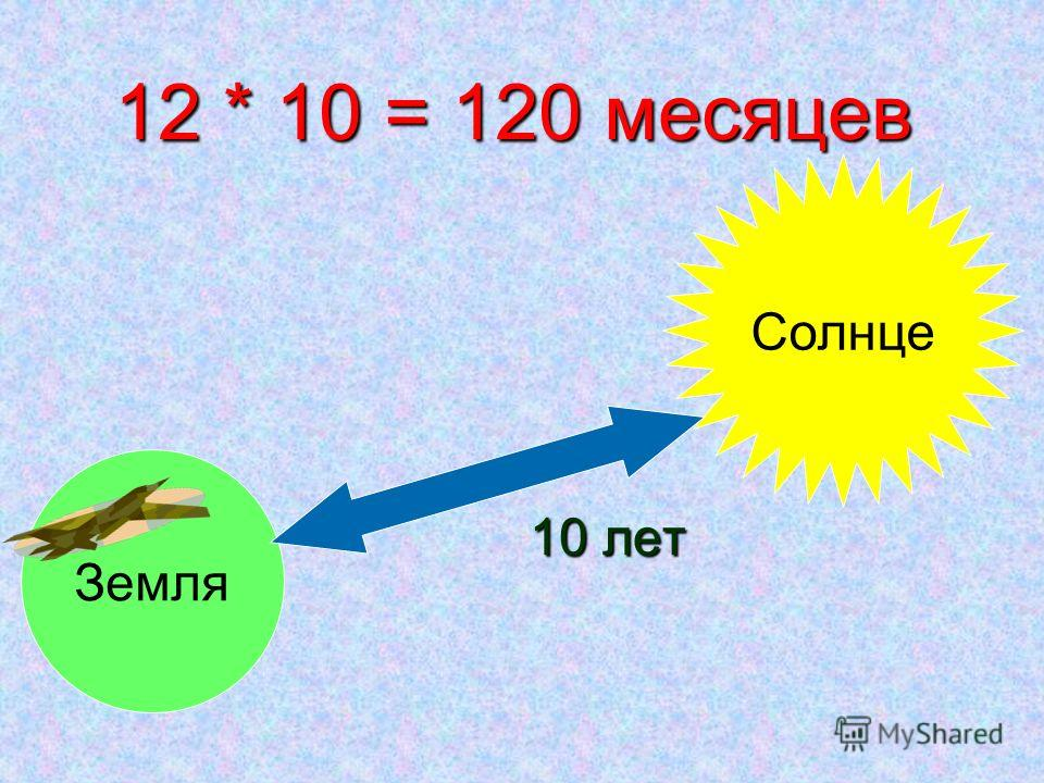 500 : 5 = 100 лет Земля Солнце