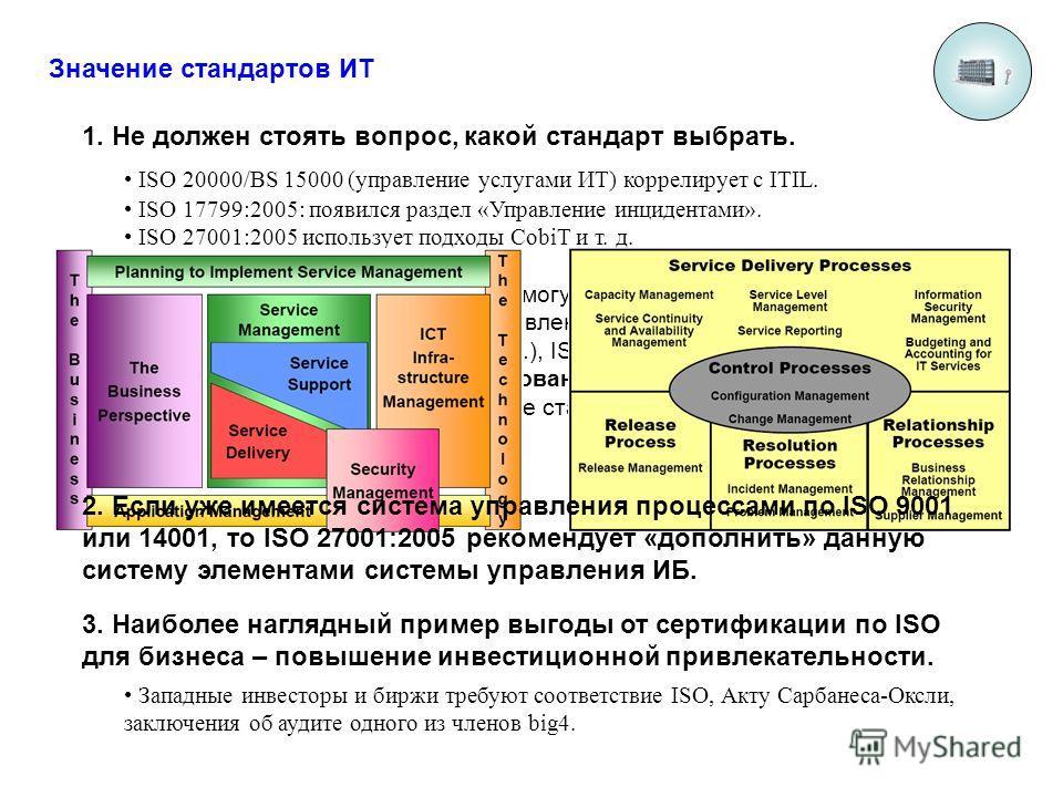 Значение стандартов ИТ 1. Не должен стоять вопрос, какой стандарт выбрать. ISO 17799:2005: появился раздел «Управление инцидентами». ISO 27001:2005 использует подходы CobiT и т. д. ISO, ITIL и CobiT непротиворечивы, могут и должны использоваться совм