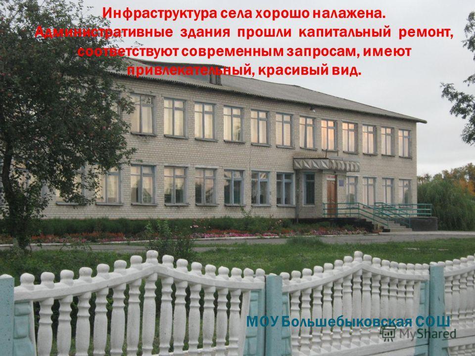 МОУ Большебыковская СОШ Инфраструктура села хорошо налажена. Административные здания прошли капитальный ремонт, соответствуют современным запросам, имеют привлекательный, красивый вид.