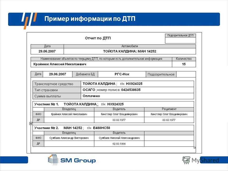 Пример информации по ДТП