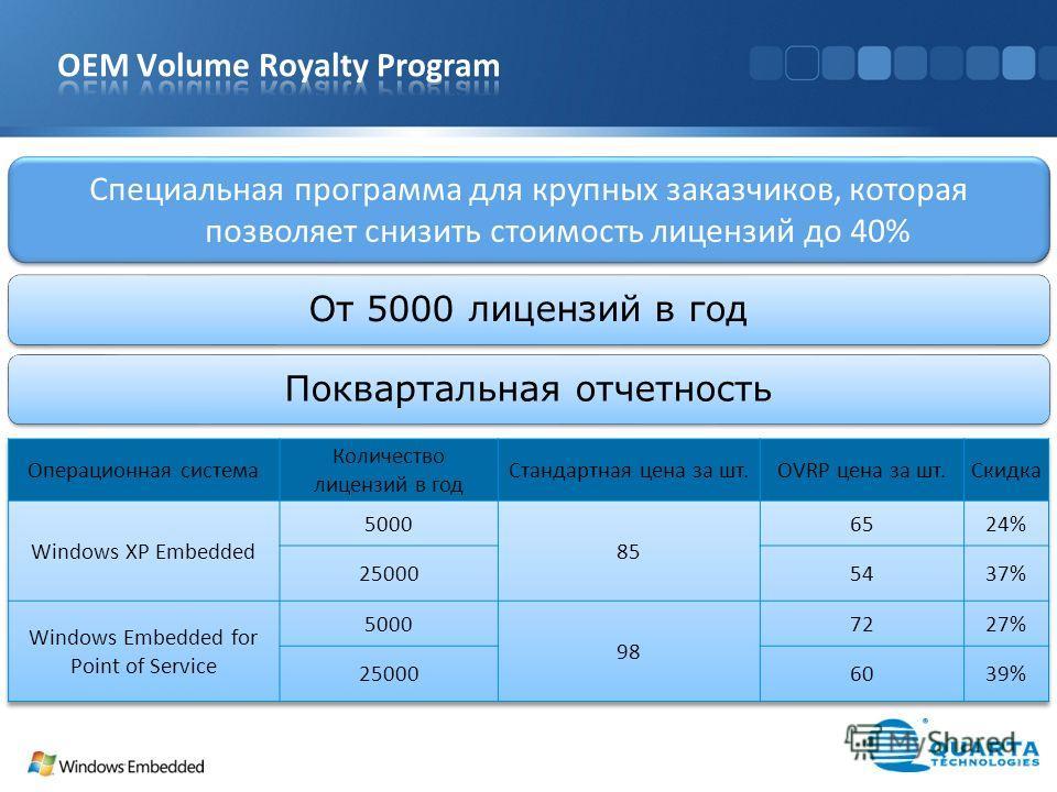 Специальная программа для крупных заказчиков, которая позволяет cнизить стоимость лицензий до 40% От 5000 лицензий в годПоквартальная отчетность