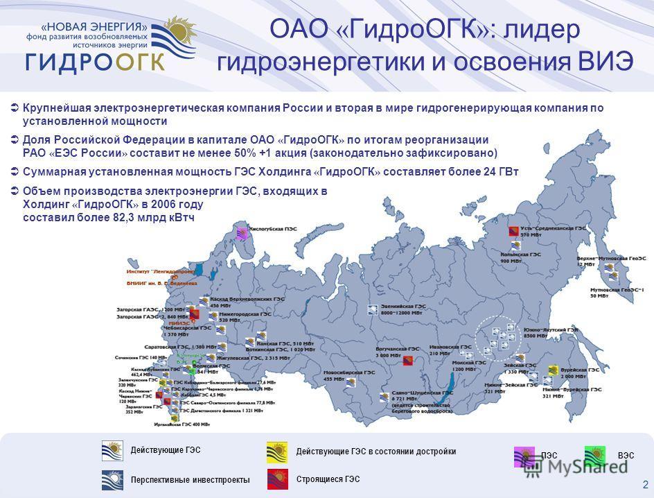 ОАО « ГидроОГК » : лидер гидроэнергетики и освоения ВИЭ Действующие ГЭС Действующие ГЭС в состоянии достройки Строящиеся ГЭС Перспективные инвестпроекты ПЭСВЭС Крупнейшая электроэнергетическая компания России и вторая в мире гидрогенерирующая компани