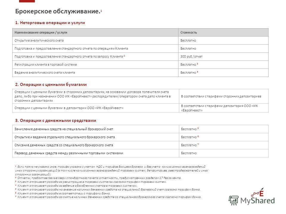 Брокерское обслуживание. 1 1. Неторговые операции и услуги Наименование операции / услугиСтоимость Открытие аналитического счетаБесплатно Подготовка и предоставление стандартного отчета по операциям КлиентаБесплатно Подготовка и предоставление станда