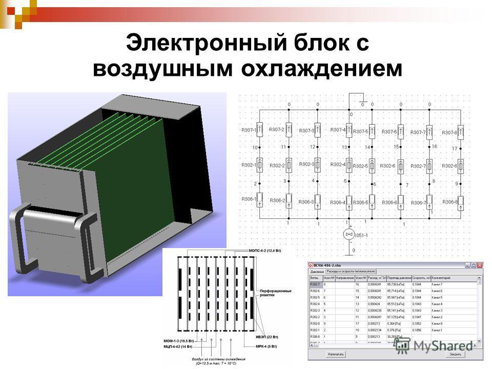 Электронный блок с воздушным охлаждением
