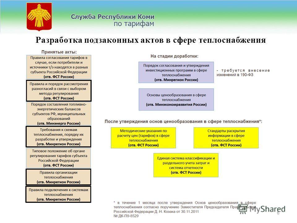 Разработка подзаконных актов в сфере теплоснабжения 6