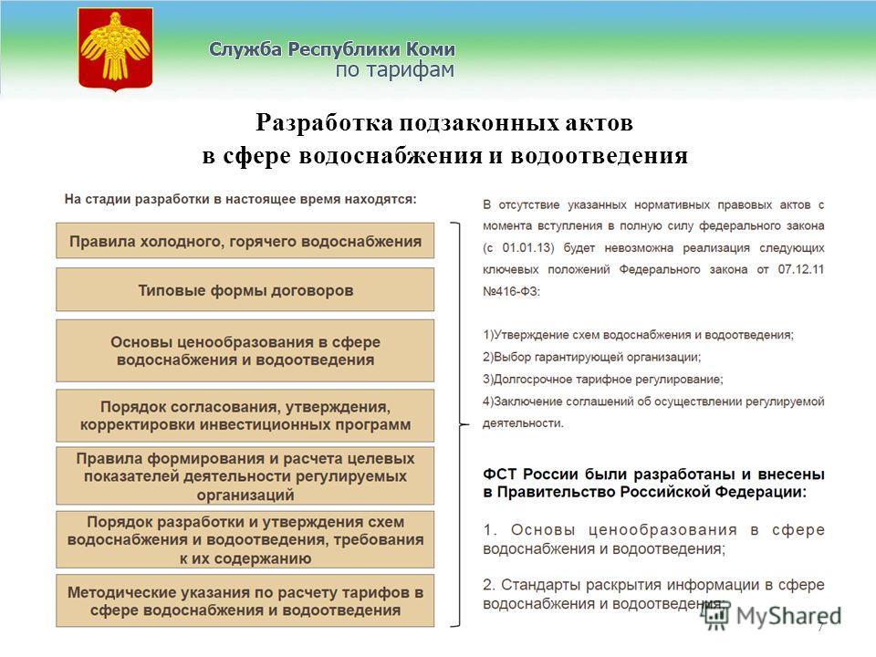 Разработка подзаконных актов в сфере водоснабжения и водоотведения 7