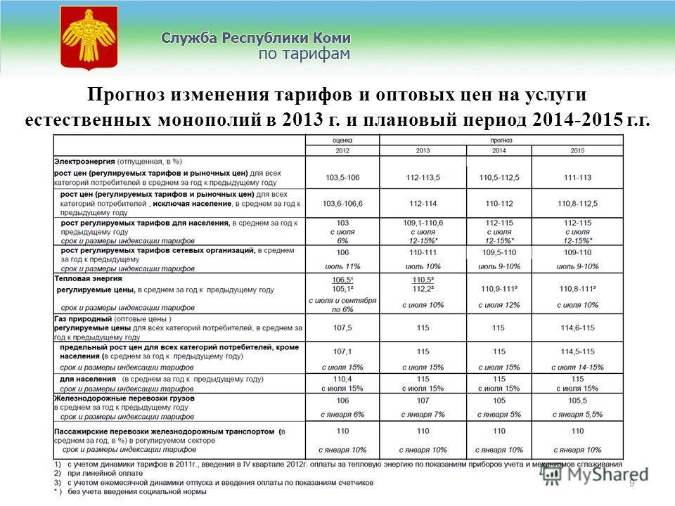 Прогноз изменения тарифов и оптовых цен на услуги естественных монополий в 2013 г. и плановый период 2014-2015 г.г. 9
