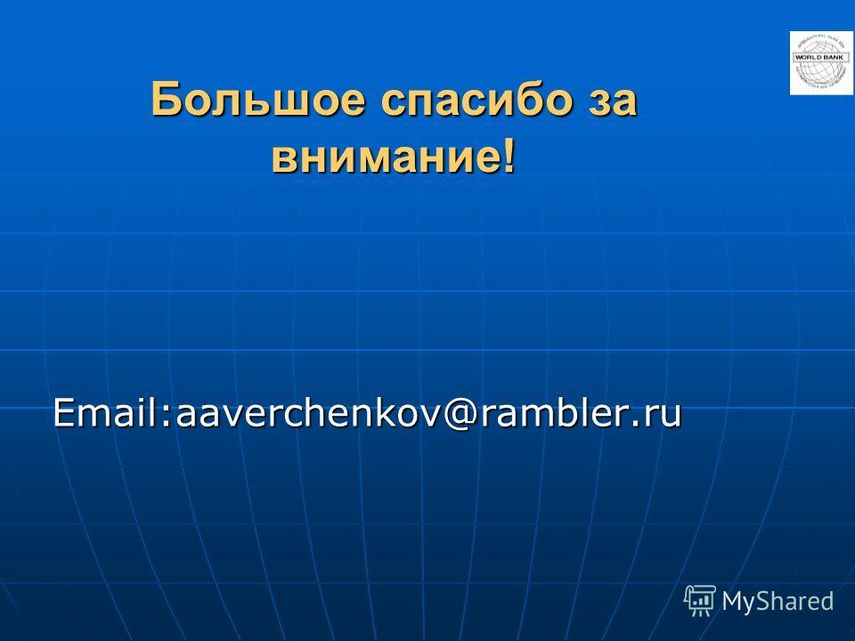 Большое спасибо за внимание! Email:aaverchenkov@rambler.ru