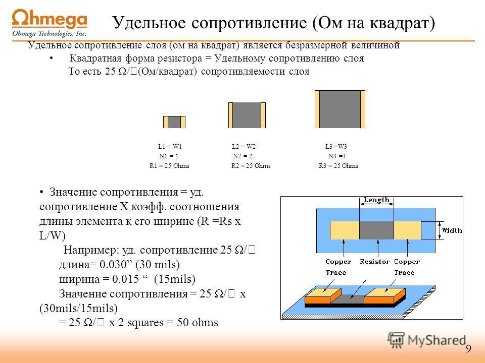 Удельное сопротивление (Oм на квадрат) Удельное сопротивление слоя (ом на квадрат) является безразмерной величиной Квадратная форма резистора = Удельному сопротивлению слоя То есть 25 /(Ом/квадрат) сопротивляемости слоя L1 = W1 L2 = W2 L3 =W3 N1 = 1