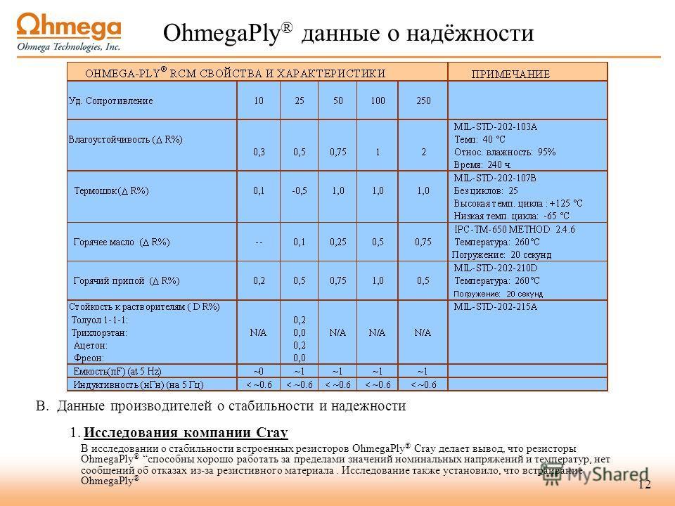 12 OhmegaPly ® данные о надёжности B. Данные производителей о стабильности и надежности 1. Исследования компании Cray В исследовании о стабильности встроенных резисторов OhmegaPly ® Cray делает вывод, что резисторы OhmegaPly ® способны хорошо работат