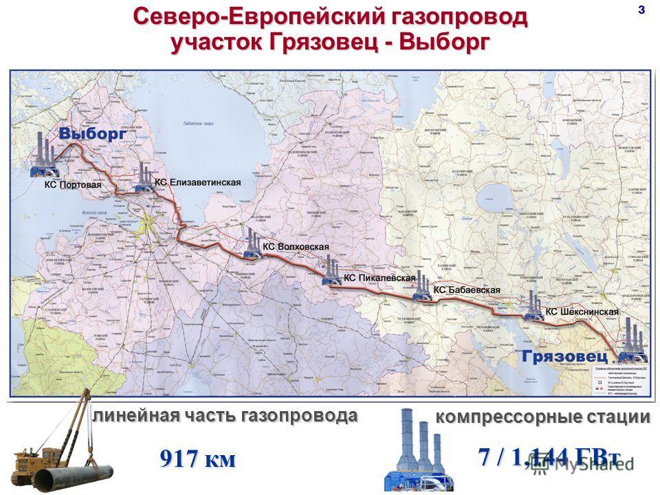 Северо-Европейский газопровод участок Грязовец - Выборг линейная часть газопровода компрессорные стации 917 км 7 / 1,144 ГВт 3